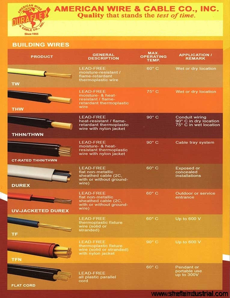 duraflex brochure page 2